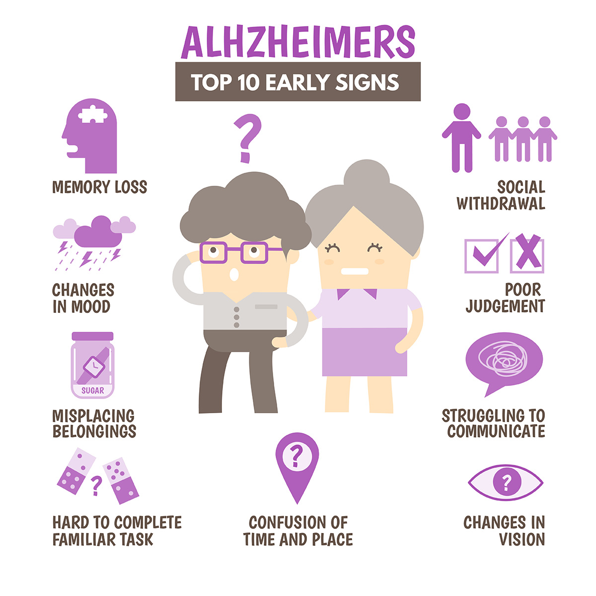 a look at the onset and effects of alzheimers disease The term early onset alzheimer's disease is used when someone has an alzheimer's-type dementia and is under the age of 65 early onset dementia often affects people.